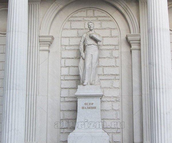 Скульптура Фёдора Ивановича Шаляпина