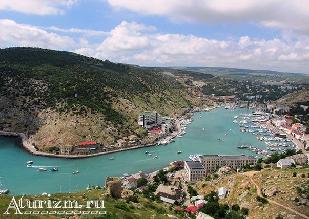 Курорты и города Крыма